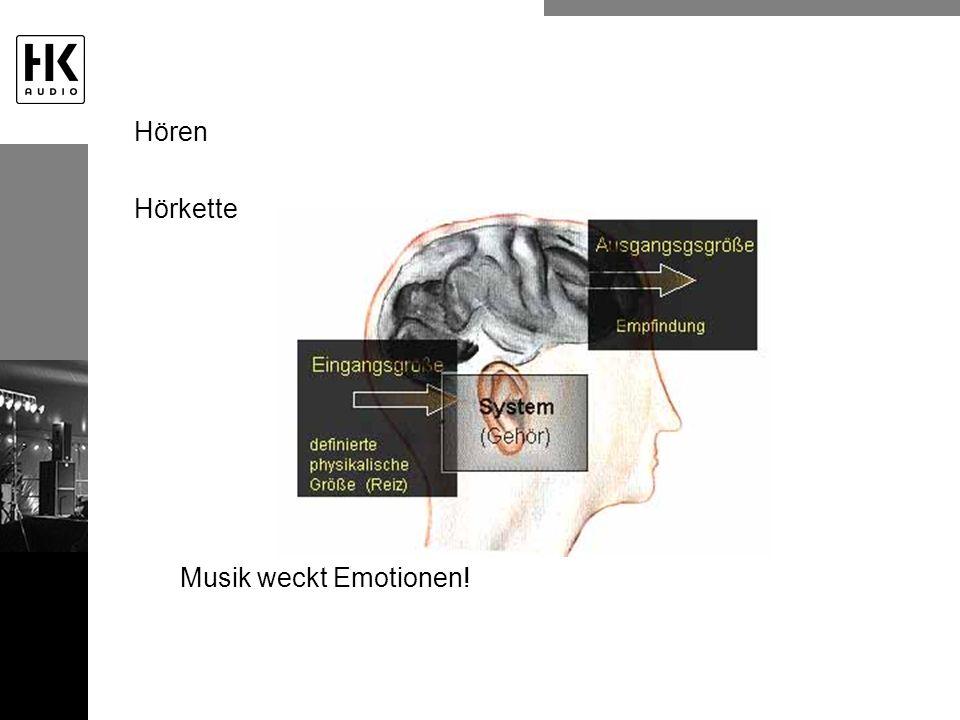 Hörkette Musik weckt Emotionen! Hören