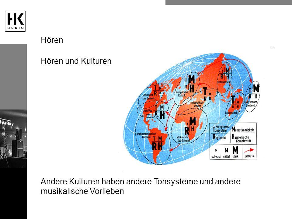 Hören und Kulturen Andere Kulturen haben andere Tonsysteme und andere musikalische Vorlieben Hören