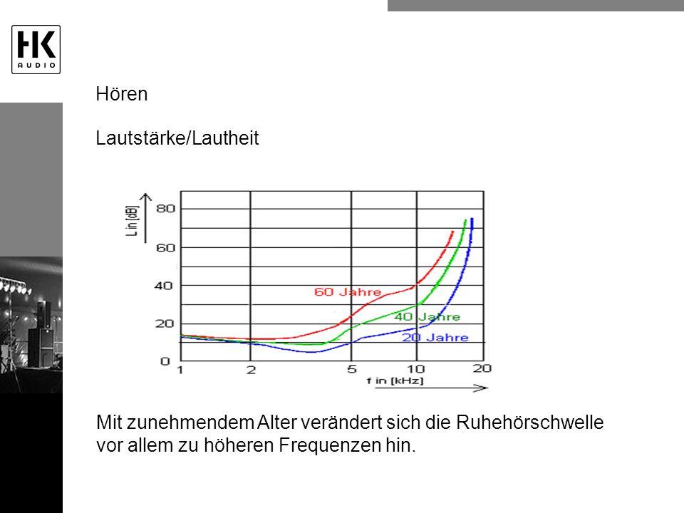 Mit zunehmendem Alter verändert sich die Ruhehörschwelle vor allem zu höheren Frequenzen hin. Lautstärke/Lautheit Hören