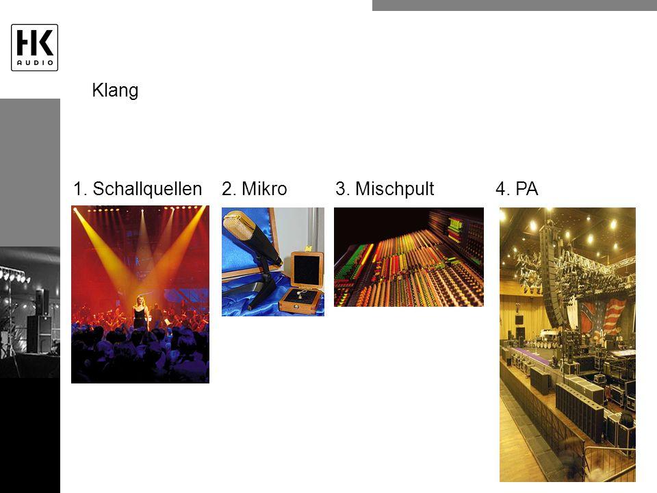 1. Schallquellen2. Mikro3. Mischpult4. PA Klang