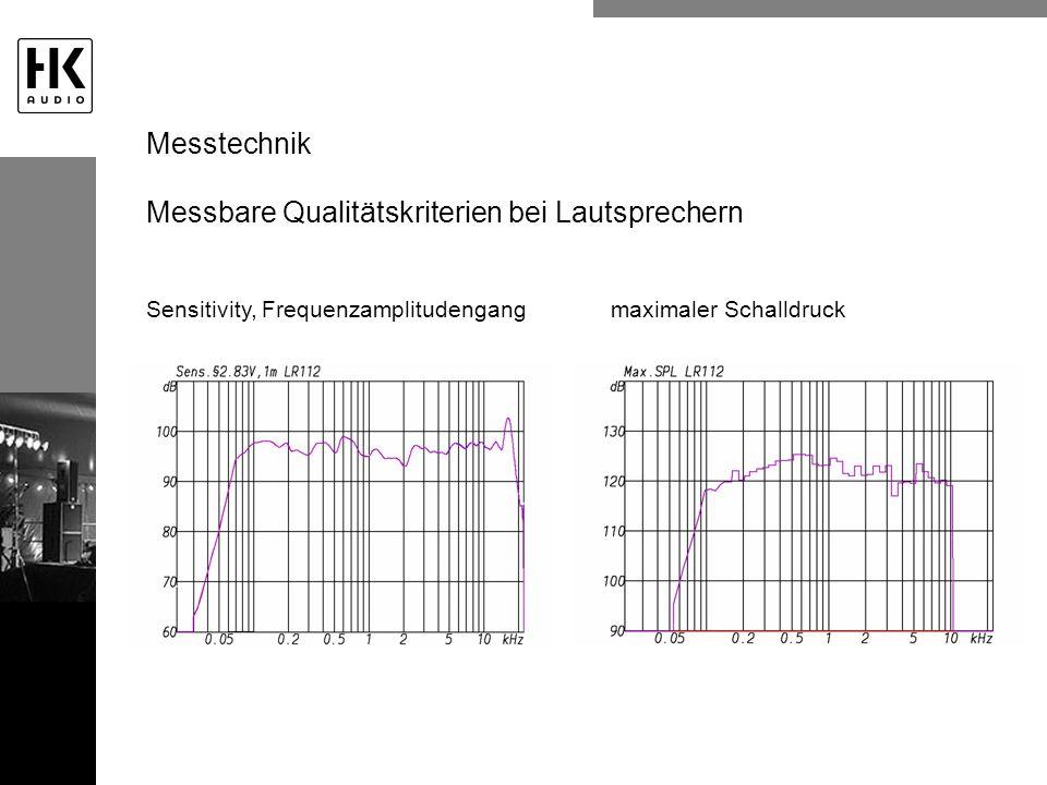 Messbare Qualitätskriterien bei Lautsprechern Sensitivity, Frequenzamplitudengang maximaler Schalldruck Messtechnik