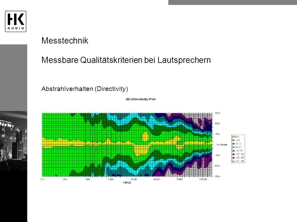 Abstrahlverhalten (Directivity) Messtechnik Messbare Qualitätskriterien bei Lautsprechern