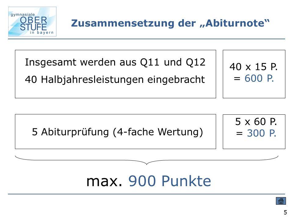 5 Zusammensetzung der Abiturnote Insgesamt werden aus Q11 und Q12 40 Halbjahresleistungen eingebracht 40 x 15 P.