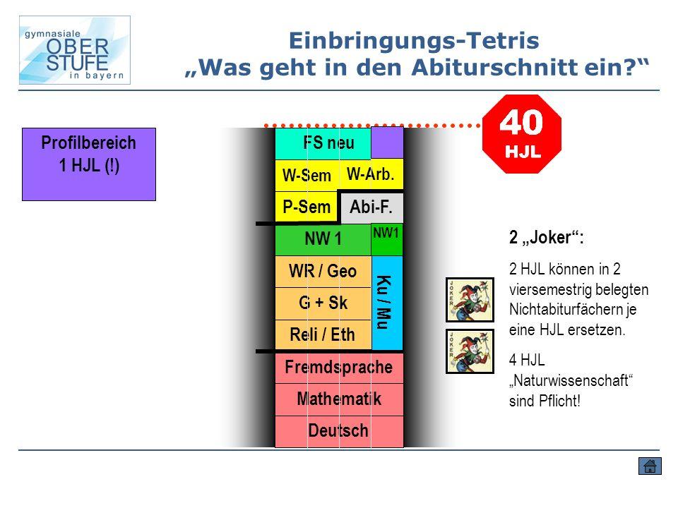 Einbringungs-Tetris Was geht in den Abiturschnitt ein.