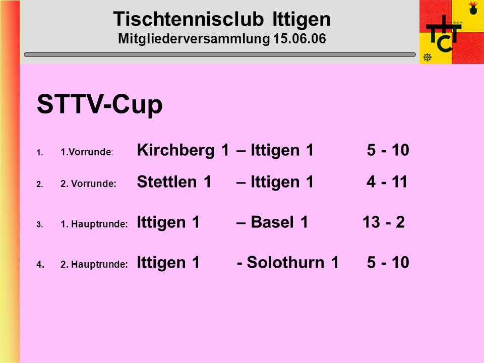 Tischtennisclub Ittigen Mitgliederversammlung 15.06.06 MTTV-Cup 1. Runde: Sumiswald 1 – Ittigen 14:5 2. Runde: Ittigen – Steffisburg 11:5