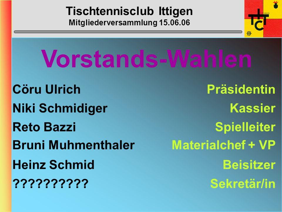 Tischtennisclub Ittigen Mitgliederversammlung 15.06.06 STTV-Cup 1. 1.Vorrunde: Kirchberg 1– Ittigen 1 5 - 10 2. 2. Vorrunde: Stettlen 1– Ittigen 1 4 -