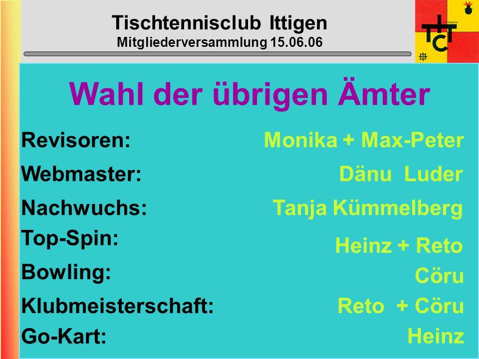 Tischtennisclub Ittigen Mitgliederversammlung 15.06.06 Vorstands-Wahlen Cöru Ulrich Niki Schmidiger Reto Bazzi Bruni Muhmenthaler Heinz Schmid Präside