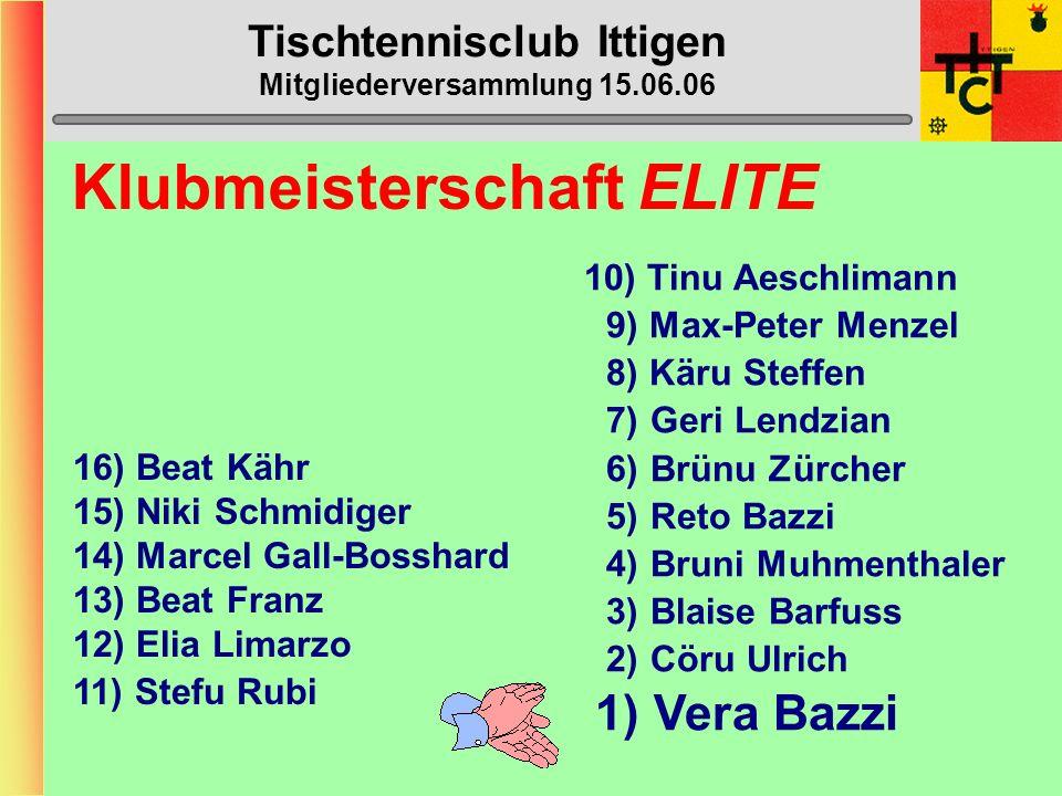 Tischtennisclub Ittigen Mitgliederversammlung 15.06.06 Mannschafts-Daten Verteilung der Daten via Captains an Spieler Rückmeldung von Captains an Reto