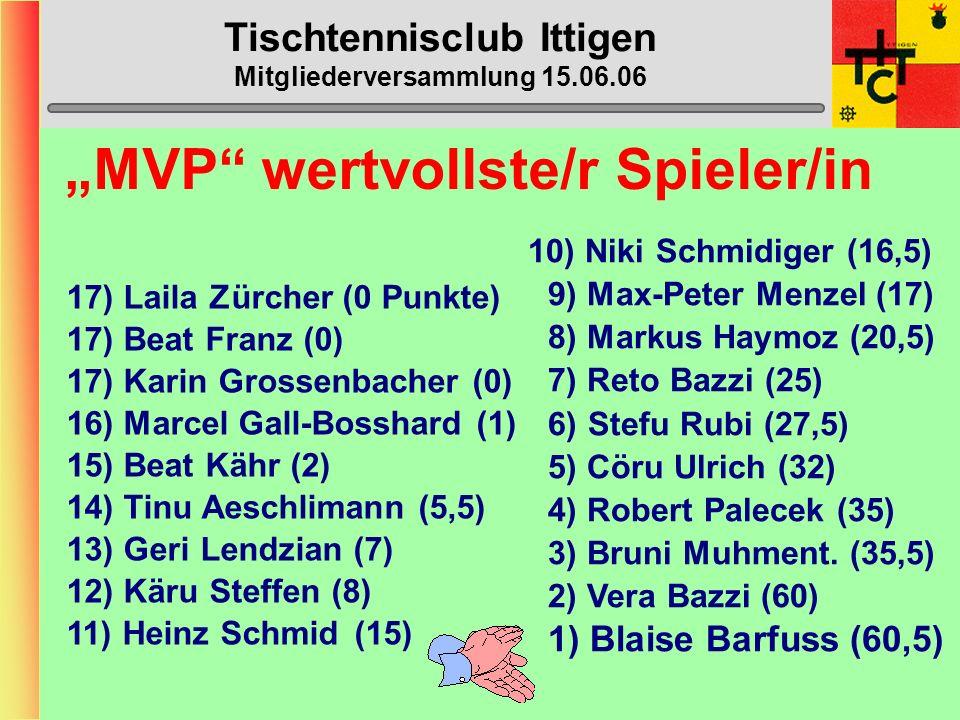 Tischtennisclub Ittigen Mitgliederversammlung 15.06.06 Klubmeisterschaft ELITE 16) Beat Kähr 15) Niki Schmidiger 14) Marcel Gall-Bosshard 13) Beat Fra
