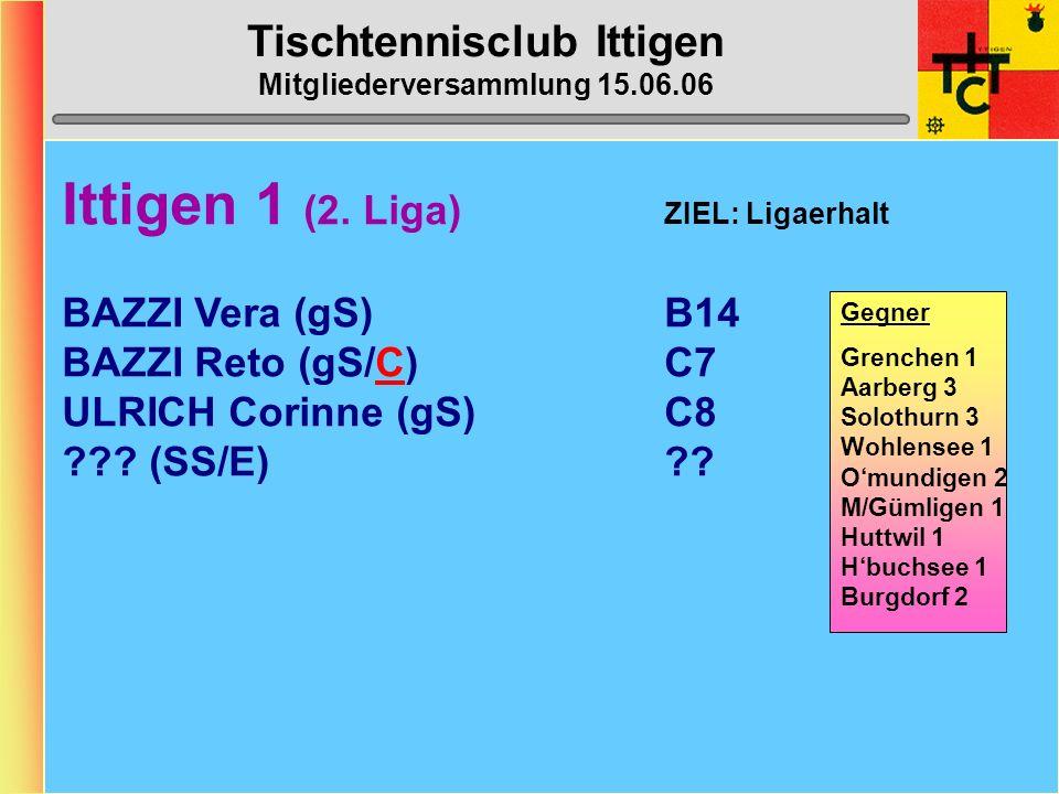 Tischtennisclub Ittigen Mitgliederversammlung 15.06.06 Klassierungs-Änderungen 06/07 Spieler Klassierung alt neu BARFUSS BlaiseC7 C8 FRANZ BeatD3 D2 G