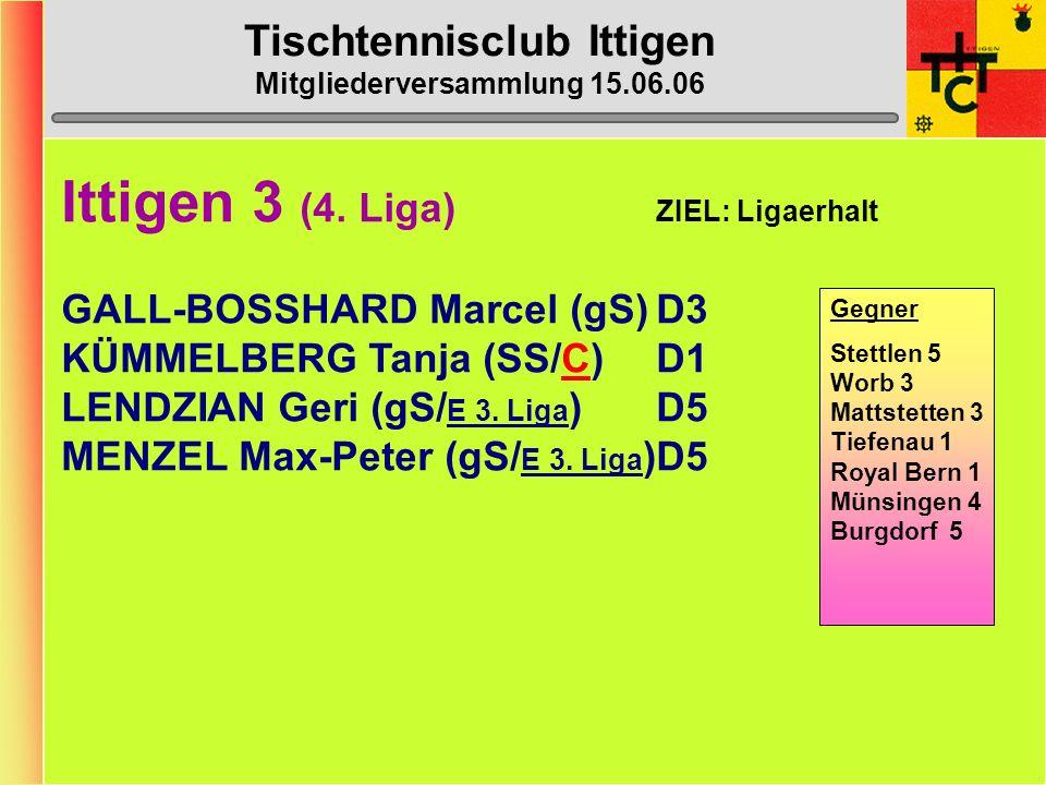 Tischtennisclub Ittigen Mitgliederversammlung 15.06.06 Ittigen 2 (3. Liga) ZIEL: Ligaerhalt BARFUSS Blaise (gS/E 2. Liga)C8 MUHMENTHALER Bruno (gS/C)C