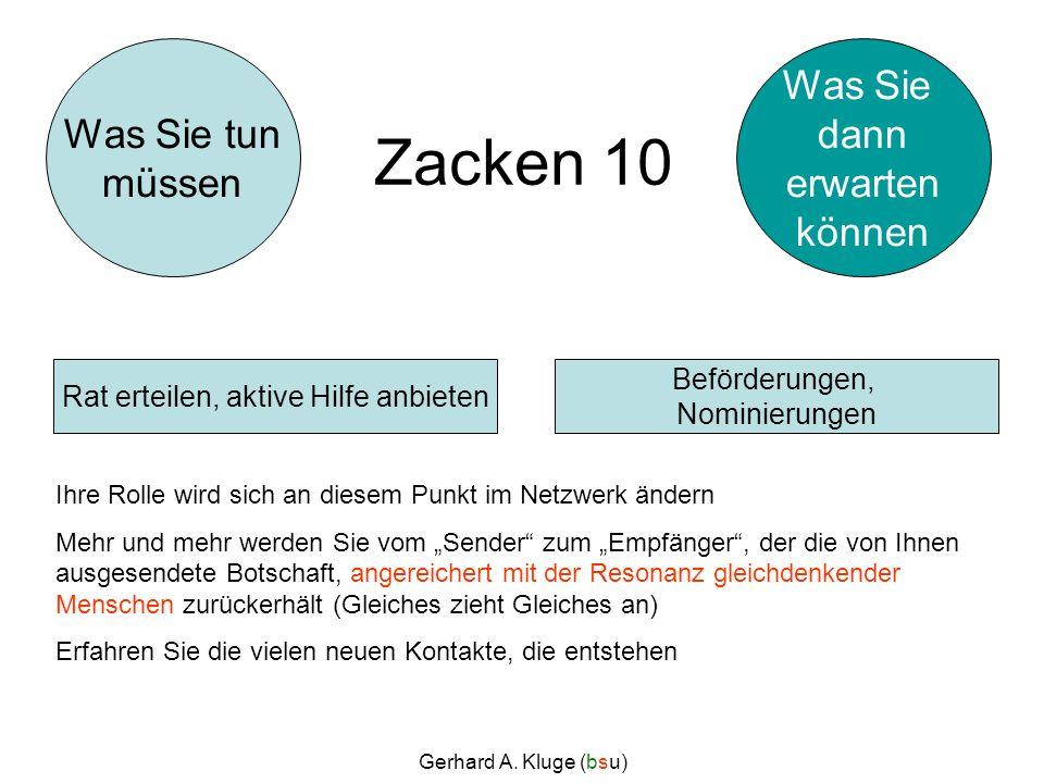 Gerhard A. Kluge (bsu) Zacken 10 Ihre Rolle wird sich an diesem Punkt im Netzwerk ändern Mehr und mehr werden Sie vom Sender zum Empfänger, der die vo