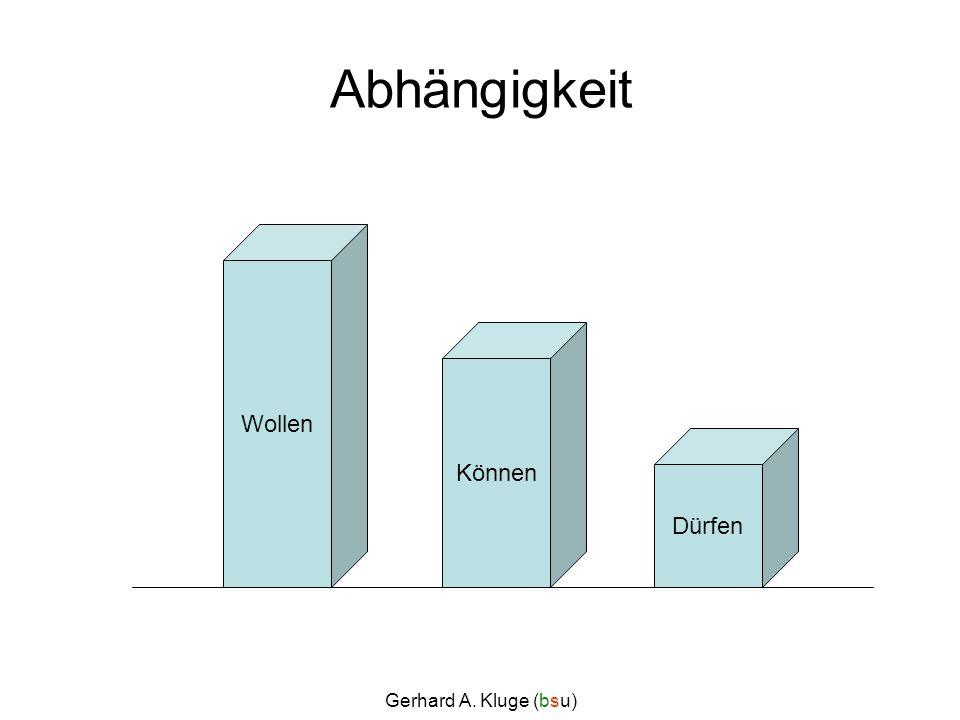 Gerhard A. Kluge (bsu) Abhängigkeit Wollen Können Dürfen