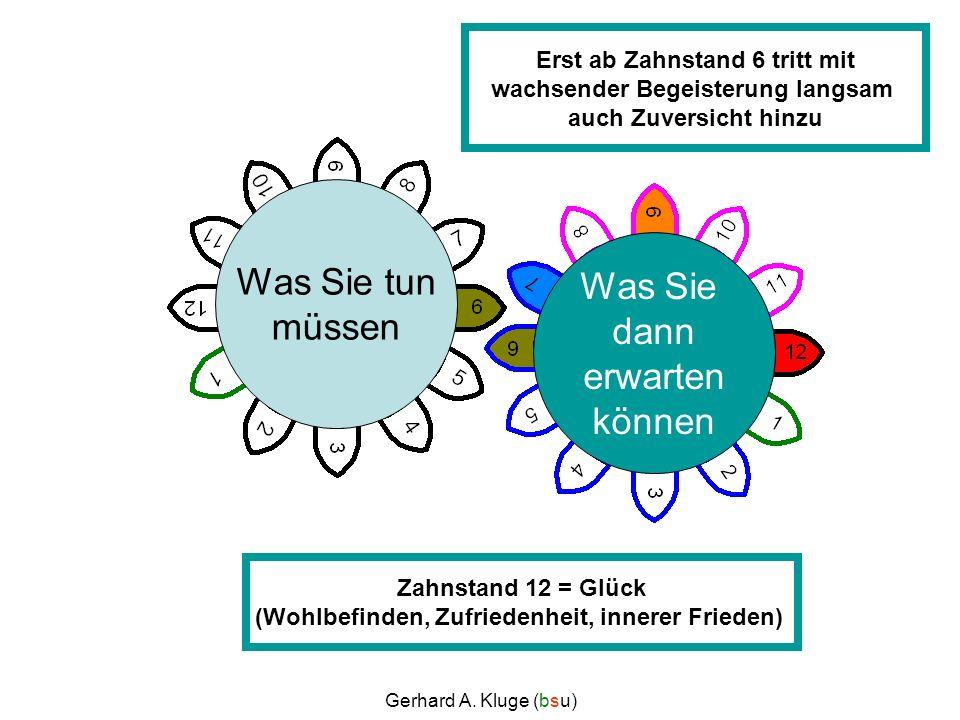 Gerhard A. Kluge (bsu) Zahnstand 12 = Glück (Wohlbefinden, Zufriedenheit, innerer Frieden) Erst ab Zahnstand 6 tritt mit wachsender Begeisterung langs