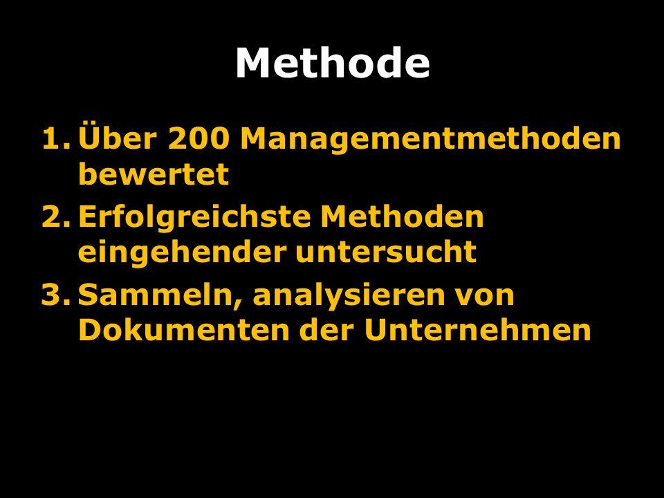 Methode 1.Über 200 Managementmethoden bewertet 2.Erfolgreichste Methoden eingehender untersucht 3.Sammeln, analysieren von Dokumenten der Unternehmen