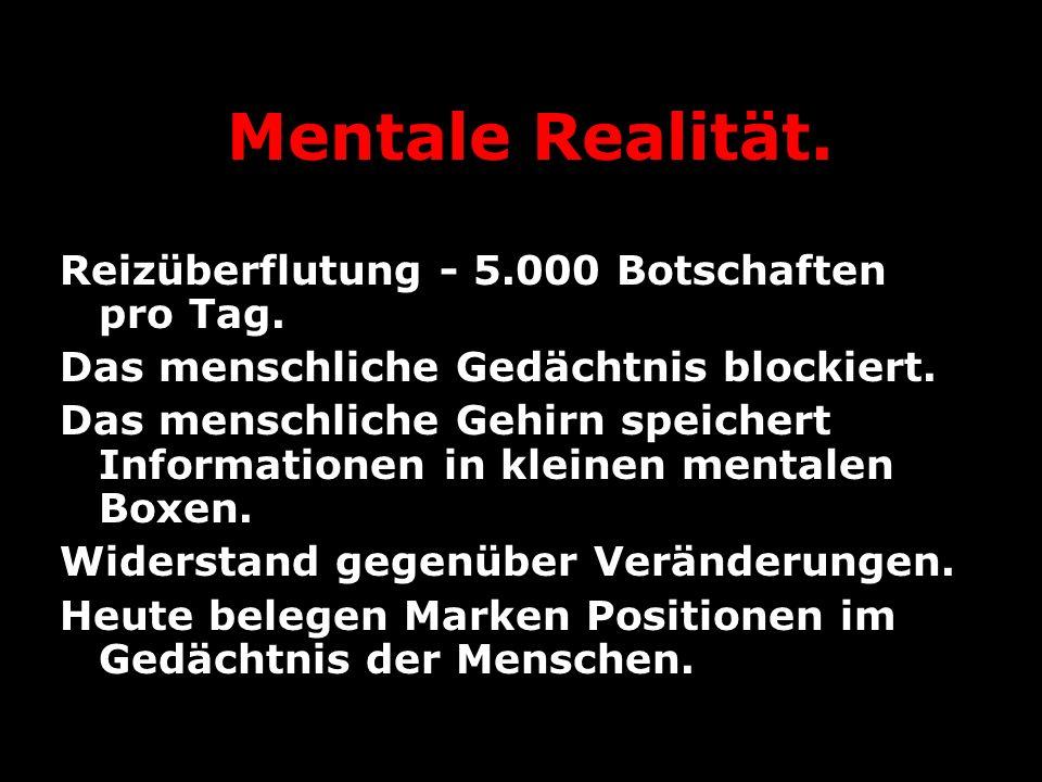 Mentale Realität. Reizüberflutung - 5.000 Botschaften pro Tag.