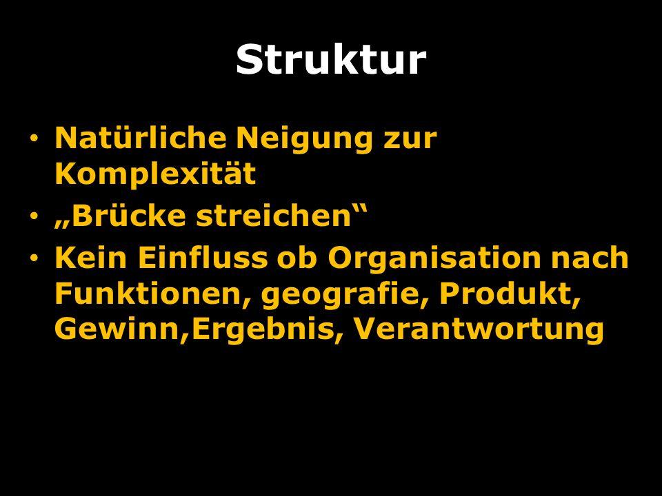Struktur Natürliche Neigung zur Komplexität Brücke streichen Kein Einfluss ob Organisation nach Funktionen, geografie, Produkt, Gewinn,Ergebnis, Verantwortung
