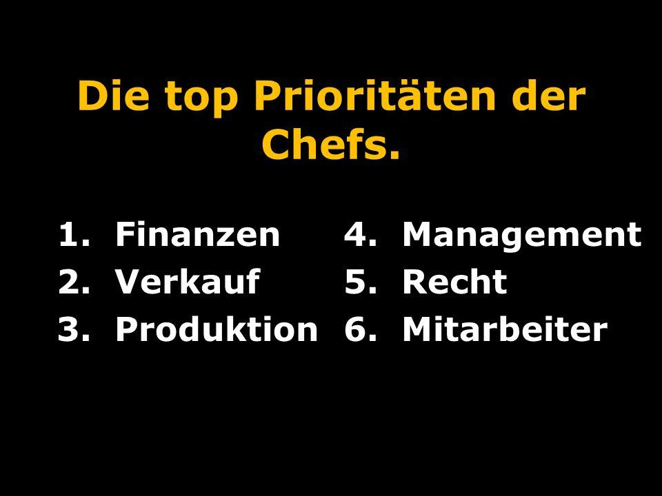 Die top Prioritäten der Chefs. 1. Finanzen 2. Verkauf 3.