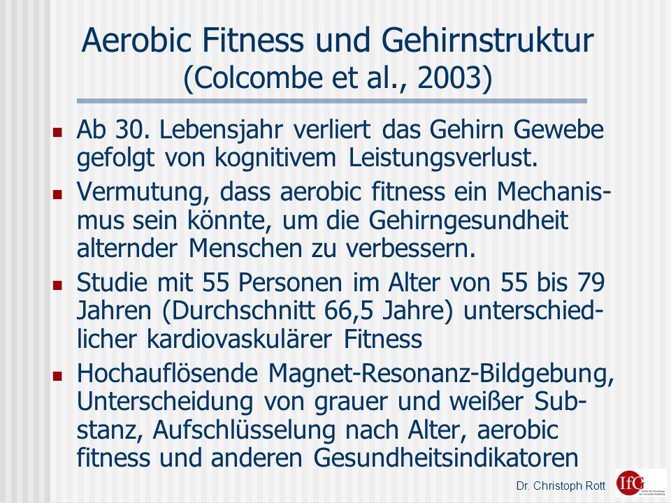 Dr.Christoph Rott Aerobic Fitness und Gehirnstruktur (Colcombe et al., 2003) Ab 30.