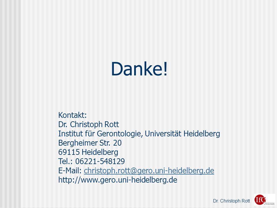 Dr.Christoph Rott Danke. Kontakt: Dr.