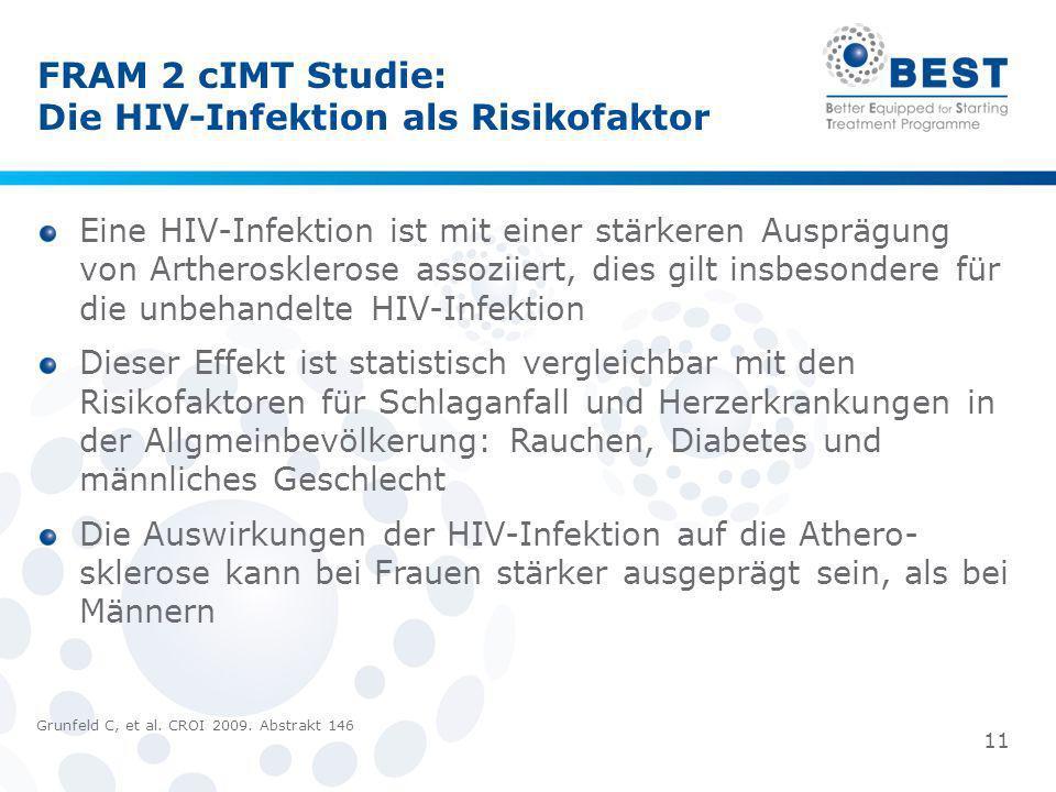 FRAM 2 cIMT Studie: Die HIV-Infektion als Risikofaktor Grunfeld C, et al. CROI 2009. Abstrakt 146 Eine HIV-Infektion ist mit einer stärkeren Ausprägun