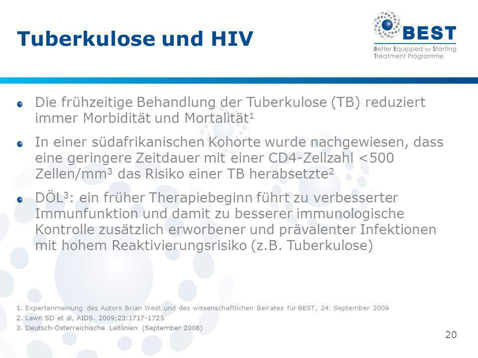 Tuberkulose und HIV 1. Expertenmeinung des Autors Brian West und des wissenschaftlichen Beirates für BEST, 24. September 2009 2. Lawn SD et al, AIDS.