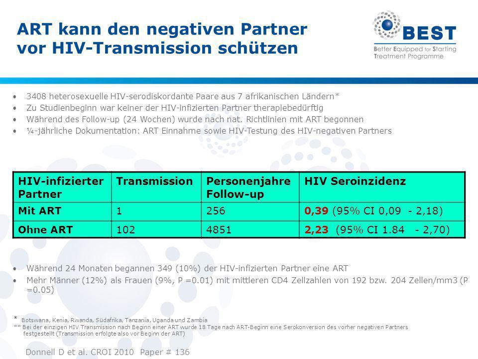 ART kann den negativen Partner vor HIV-Transmission schützen 3408 heterosexuelle HIV-serodiskordante Paare aus 7 afrikanischen Ländern* Zu Studienbegi