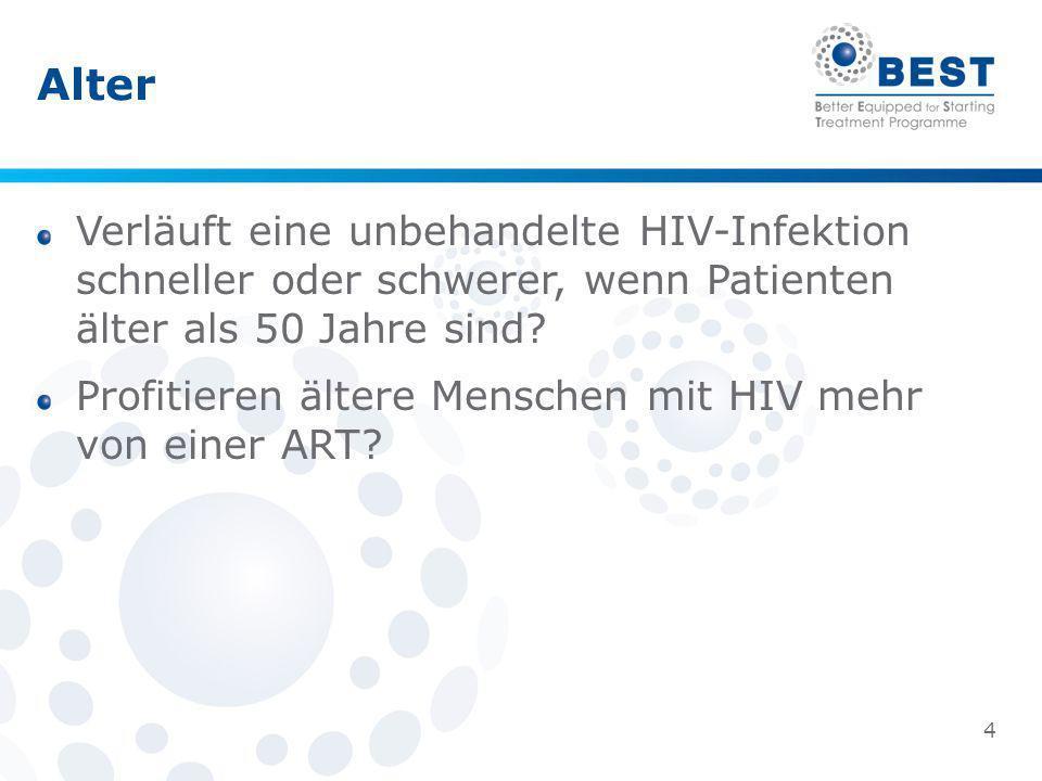 Alter Verläuft eine unbehandelte HIV-Infektion schneller oder schwerer, wenn Patienten älter als 50 Jahre sind? Profitieren ältere Menschen mit HIV me