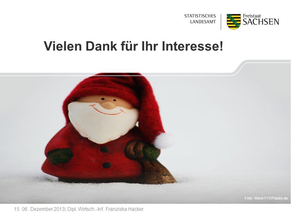 1506. Dezember 2013| Dipl. Wirtsch.-Inf. Franziska Hacker Foto: Wave111/ Pixelio.de Vielen Dank für Ihr Interesse! Foto: Wave111/ Pixelio.de
