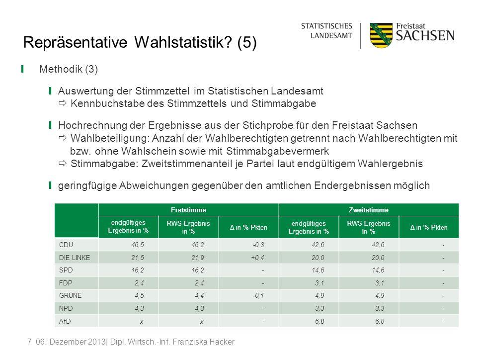 706. Dezember 2013| Dipl. Wirtsch.-Inf. Franziska Hacker Repräsentative Wahlstatistik? (5) Methodik (3) Auswertung der Stimmzettel im Statistischen La
