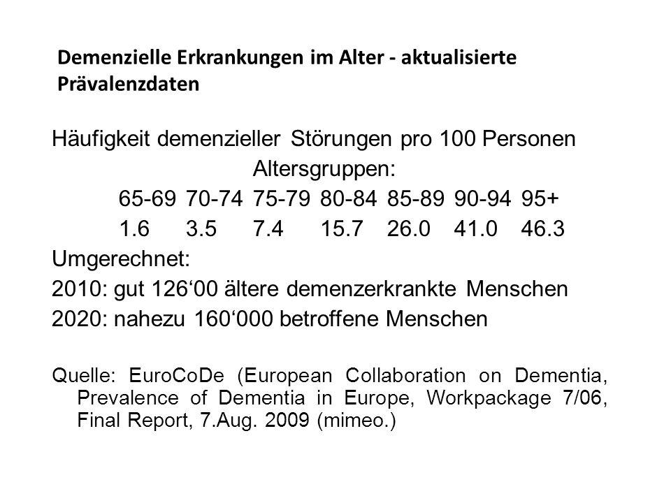 Demenzielle Erkrankungen im Alter - aktualisierte Prävalenzdaten Häufigkeit demenzieller Störungen pro 100 Personen Altersgruppen: 65-6970-7475-7980-8