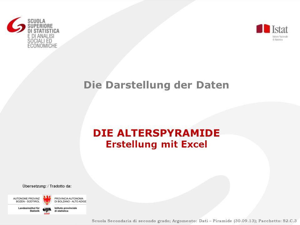Die Darstellung der Daten DIE ALTERSPYRAMIDE Erstellung mit Excel Scuola Secondaria di secondo grado; Argomento: Dati – Piramide (30.09.13); Pacchetto: S2.C.3 Übersetzung: / Tradotto da: