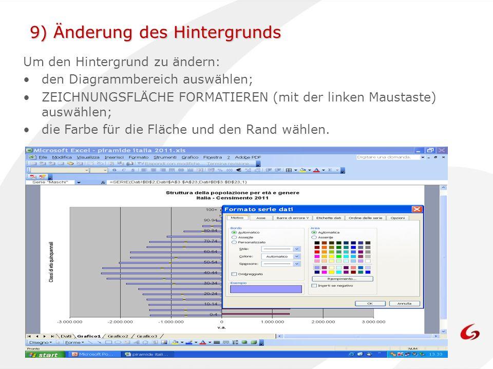 9) Änderung des Hintergrunds Um den Hintergrund zu ändern: den Diagrammbereich auswählen; ZEICHNUNGSFLÄCHE FORMATIEREN (mit der linken Maustaste) auswählen; die Farbe für die Fläche und den Rand wählen.