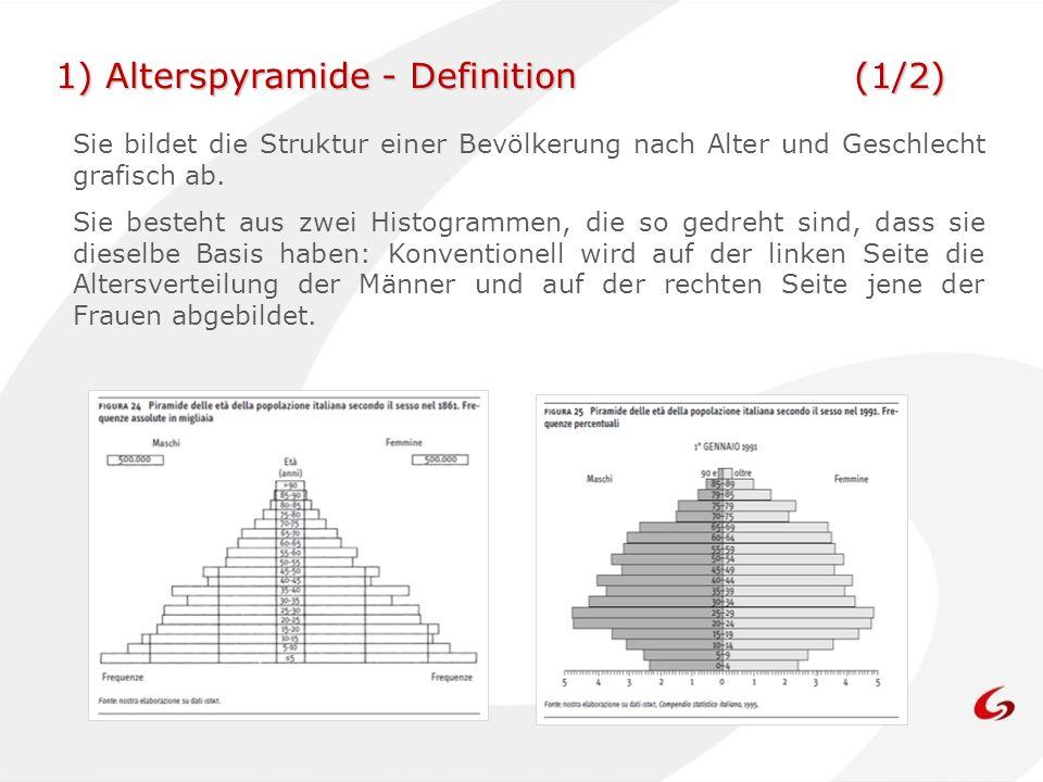 Aus der Form der Pyramide lassen sich Hinweise sowohl zu Faktoren, welche die aktuelle Struktur nach Alter und Geschlecht beeinflussen, als auch zur vergangenen Entwicklung als auch Voraussagen für einen Zeitraum bis zu einem Jahrhundert machen.