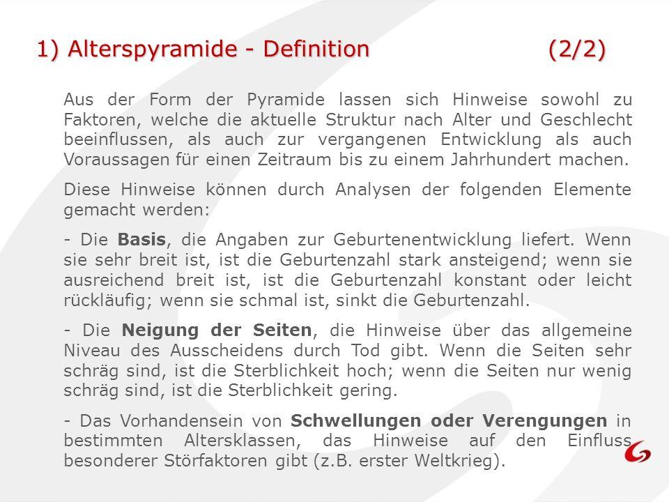 10) Korrektur des Achsenformats 2/2