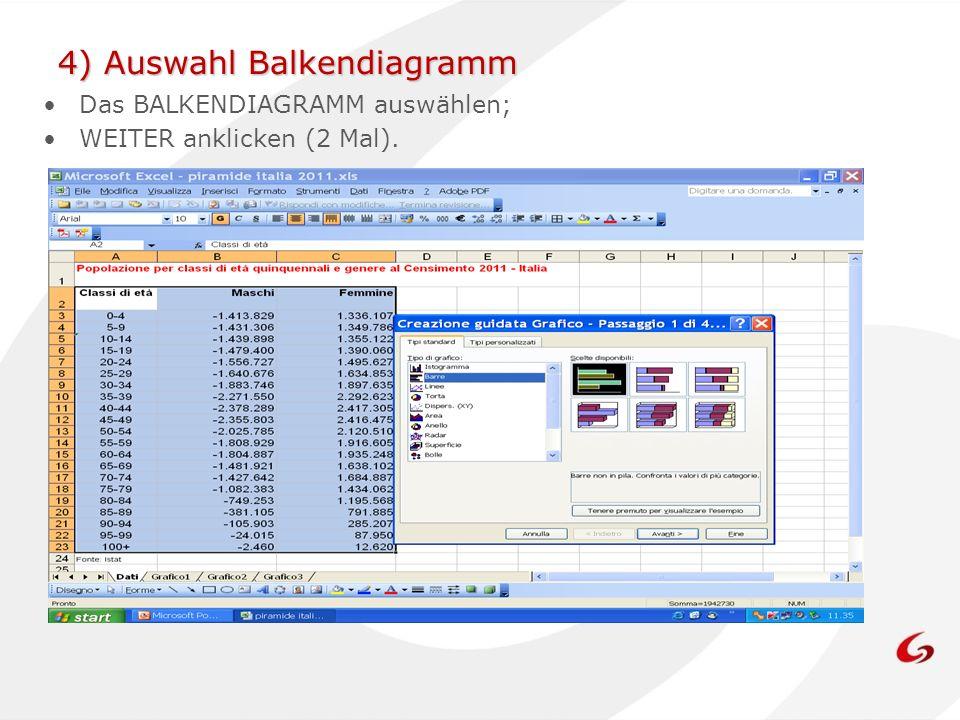 Das BALKENDIAGRAMM auswählen; WEITER anklicken (2 Mal). 4) Auswahl Balkendiagramm