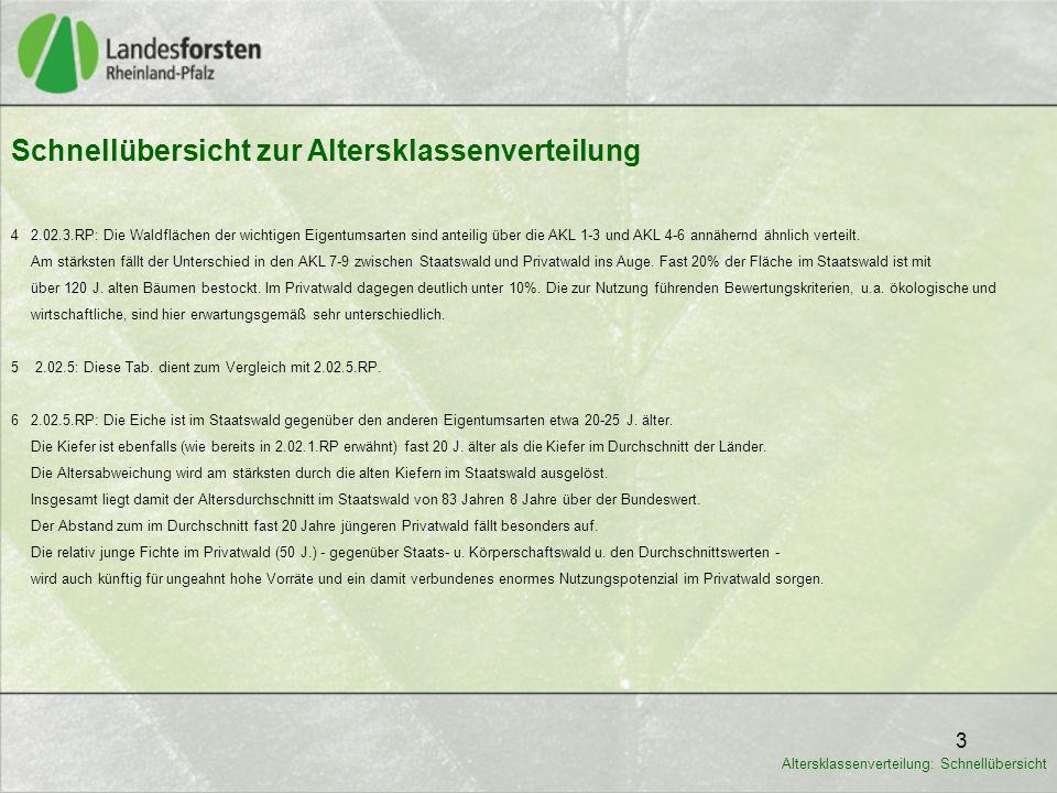 3 4 2.02.3.RP: Die Waldflächen der wichtigen Eigentumsarten sind anteilig über die AKL 1-3 und AKL 4-6 annähernd ähnlich verteilt. Am stärksten fällt