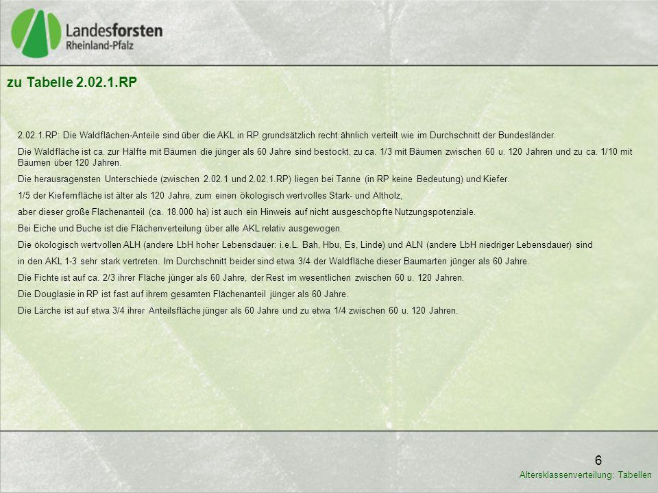 6 zu Tabelle 2.02.1.RP 2.02.1.RP: Die Waldflächen-Anteile sind über die AKL in RP grundsätzlich recht ähnlich verteilt wie im Durchschnitt der Bundesl
