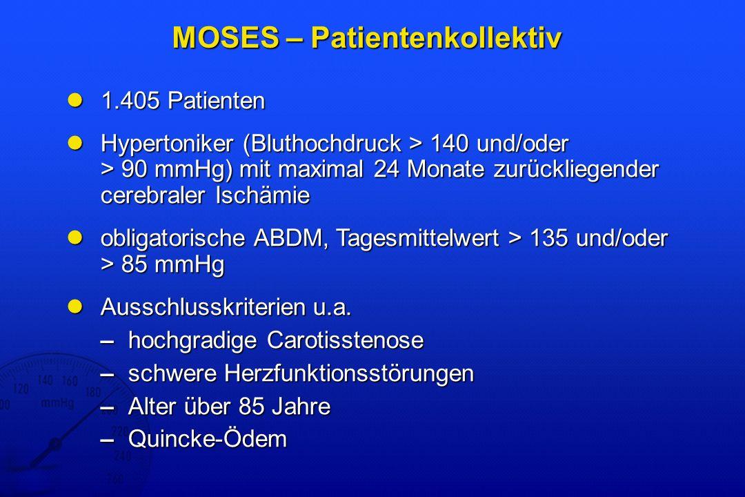 MOSES – Patientenkollektiv 1.405 Patienten 1.405 Patienten Hypertoniker (Bluthochdruck > 140 und/oder > 90 mmHg) mit maximal 24 Monate zurückliegender