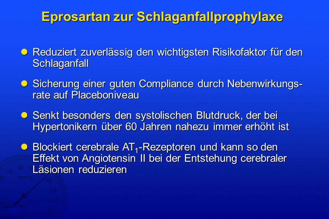 Eprosartan zur Schlaganfallprophylaxe Reduziert zuverlässig den wichtigsten Risikofaktor für den Schlaganfall Reduziert zuverlässig den wichtigsten Ri