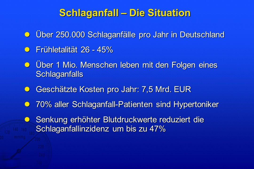 Schlaganfall – Die Situation Über 250.000 Schlaganfälle pro Jahr in Deutschland Über 250.000 Schlaganfälle pro Jahr in Deutschland Frühletalität 26 -