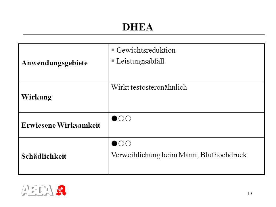 13 DHEA Verweiblichung beim Mann, Bluthochdruck Schädlichkeit Erwiesene Wirksamkeit Wirkt testosteronähnlich Wirkung Gewichtsreduktion Leistungsabfall