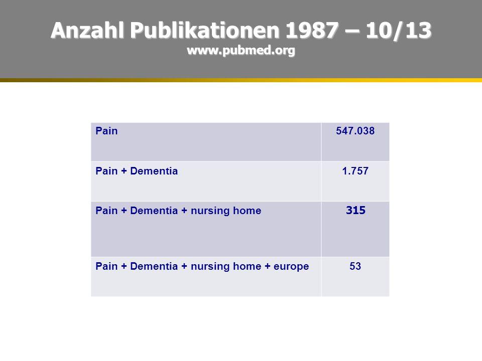 Anzahl Publikationen 1987 – 10/13 www.pubmed.org Pain547.038 Pain + Dementia1.757 Pain + Dementia + nursing home 315 Pain + Dementia + nursing home +