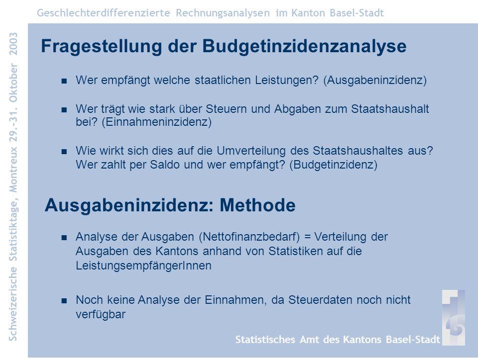 Fragestellung der Budgetinzidenzanalyse Ausgabeninzidenz: Methode Schweizerische Statistiktage, Montreux 29.-31.