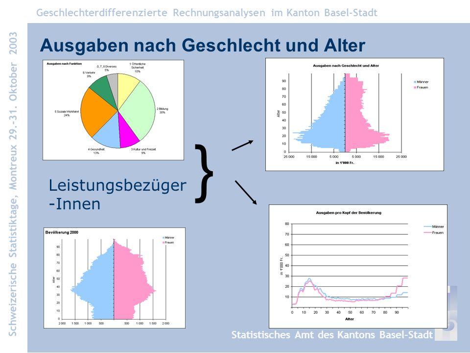 Ausgaben nach Geschlecht und Alter } Leistungsbezüger -Innen Schweizerische Statistiktage, Montreux 29.-31.