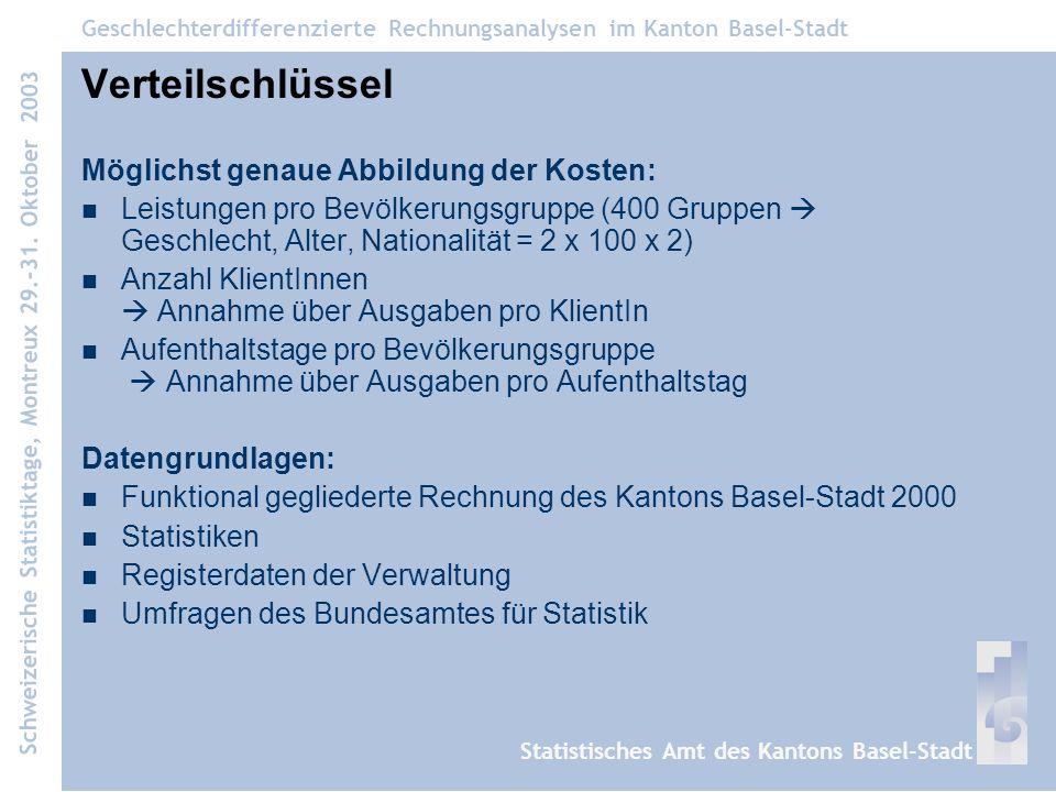 Ausgaben des Kantons Basel-Stadt pro Kopf der Bevölkerung nach Geschlecht und Alter im Jahr 2000 Durchschnittliche Ausgaben für jede/n Einwohner/in des Kantons: d.h.