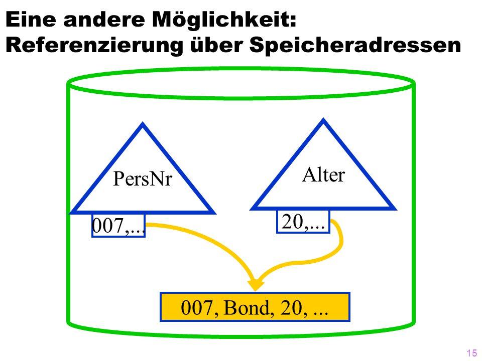 15 Eine andere Möglichkeit: Referenzierung über Speicheradressen PersNr Alter 007,... 20,... 007, Bond, 20,...