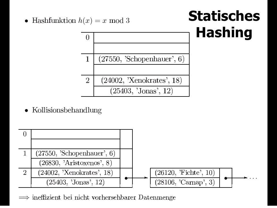 17 Statisches Hashing