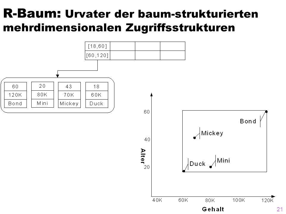 21 R-Baum: Urvater der baum-strukturierten mehrdimensionalen Zugriffsstrukturen