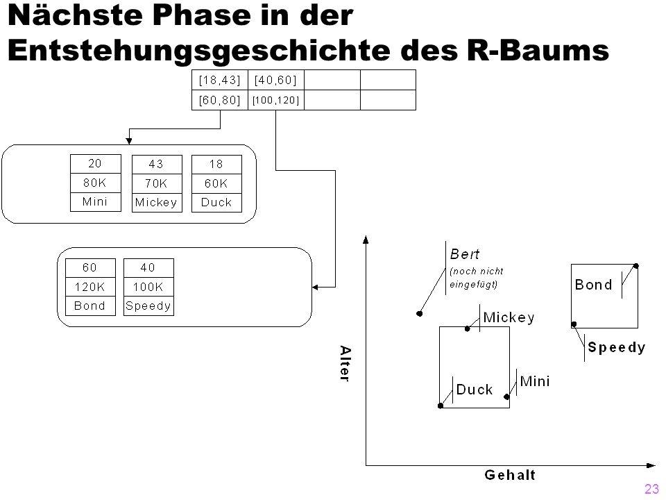 23 Nächste Phase in der Entstehungsgeschichte des R-Baums